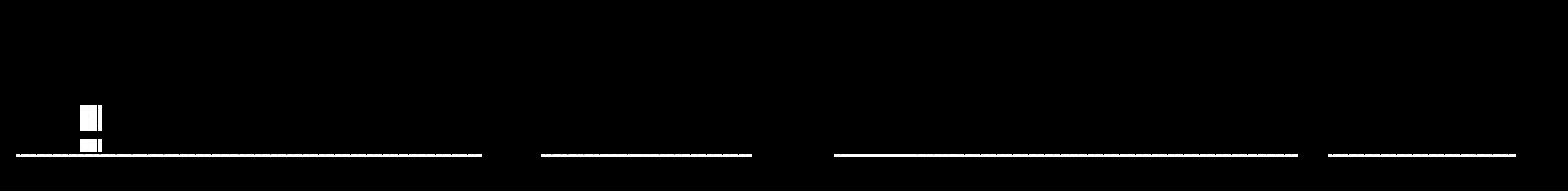 Kalskråtind fasade